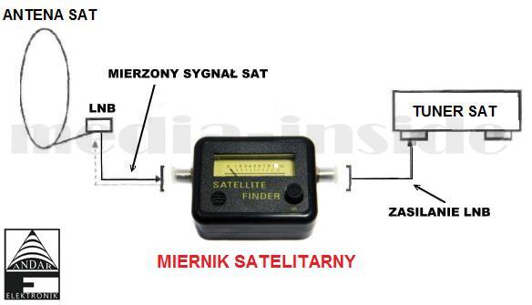 Andar ElektronikAntenyHurtownia sat,DYSTRYBUTOR CYFRA+